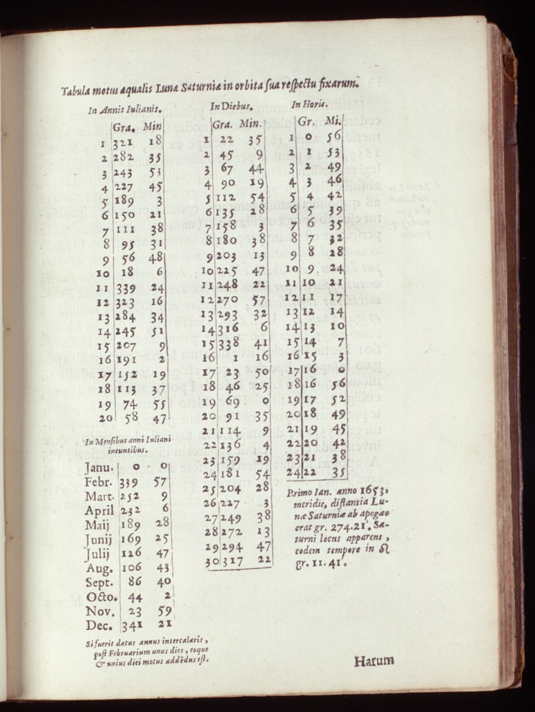 Astronomical table,  Image number:SIL4-1-49a