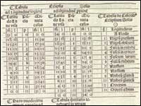 Tabule astronomice Alfonsi Regis