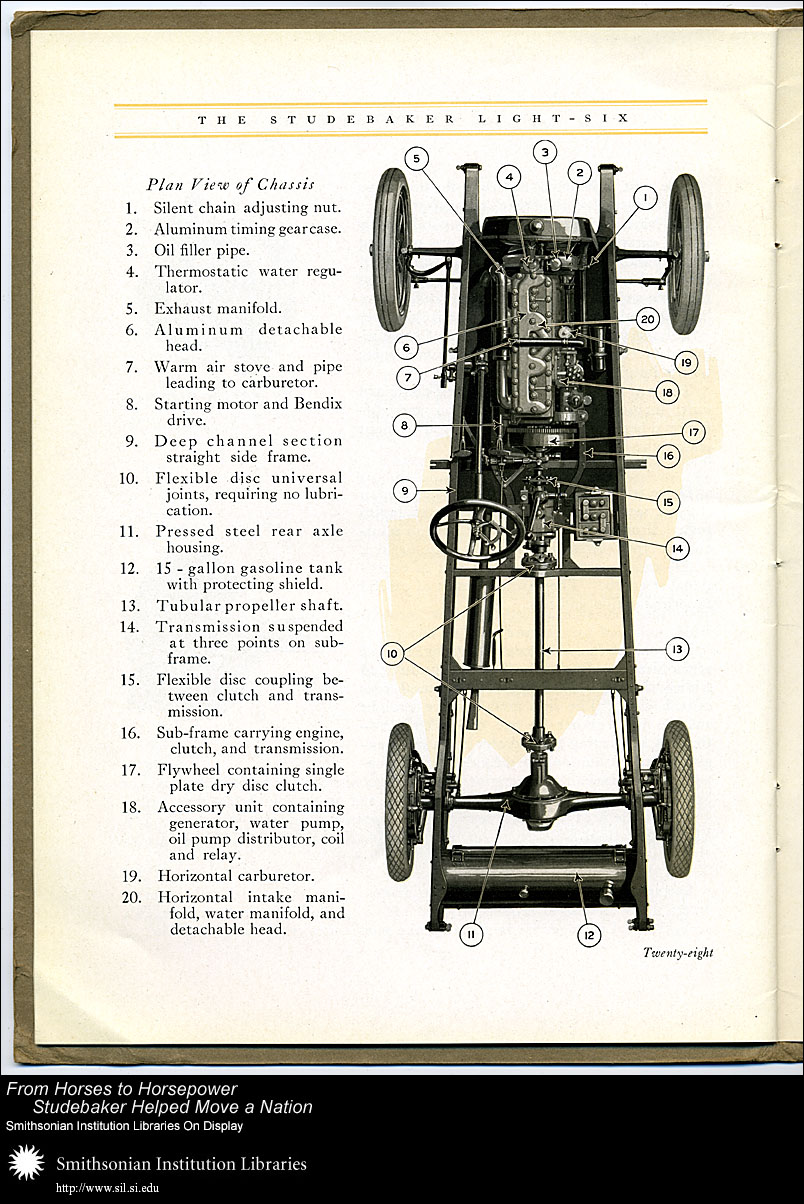 Plan view of chassis,  Image number:SIL28-40-26