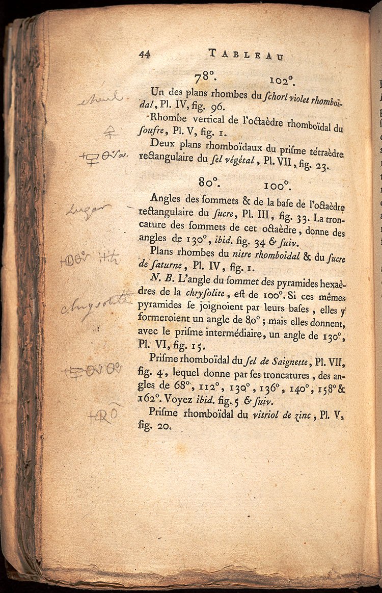Annotation by James Smithson of Book about Crystals and Minerals,  Image number:SIL28-179-12