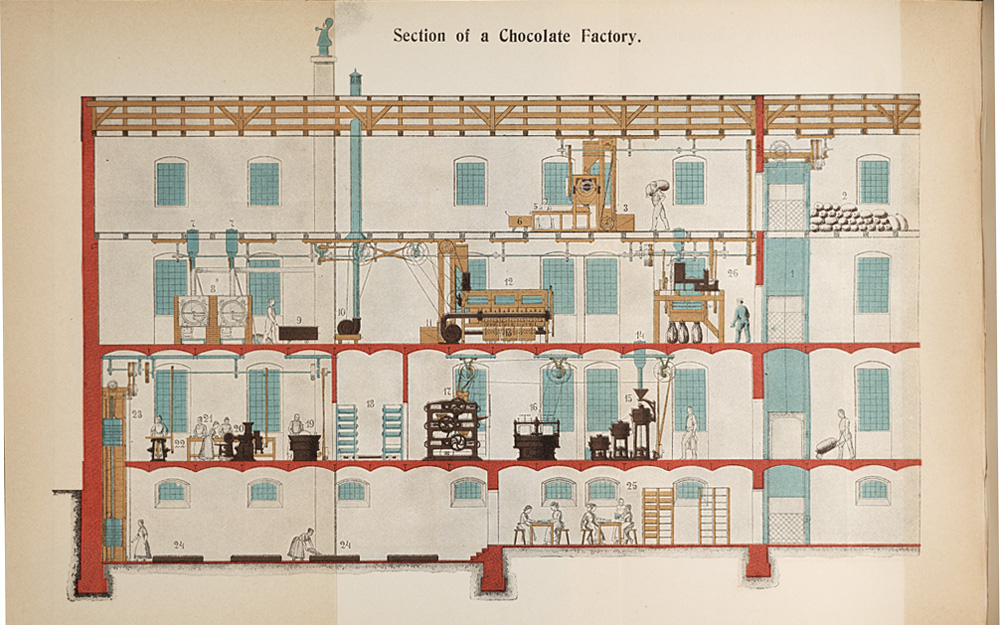 Section of a Chocolate Factory,  Image number:SIL28-258-01