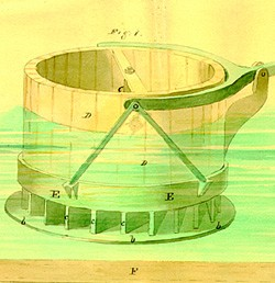 Patent drawing for water wheel