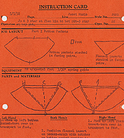 Sewing instruction card