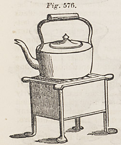 A display of several types of tea kettles along with advice in choosing one.